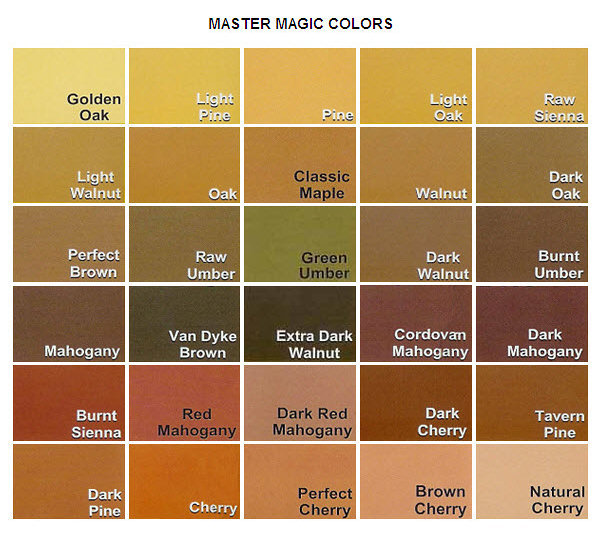 Sienna Color Chart Related Keywords Sienna Color Chart Long Tail Keywords Keywordsking