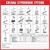 купить/заказать схему строповок СТР09. купить/заказать схему строповок СТР13.